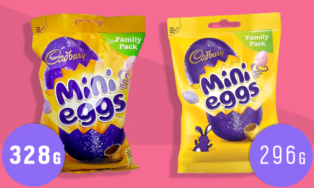 Packets Of Mini Eggs Are Shrinking But The Price Is Only Dropping