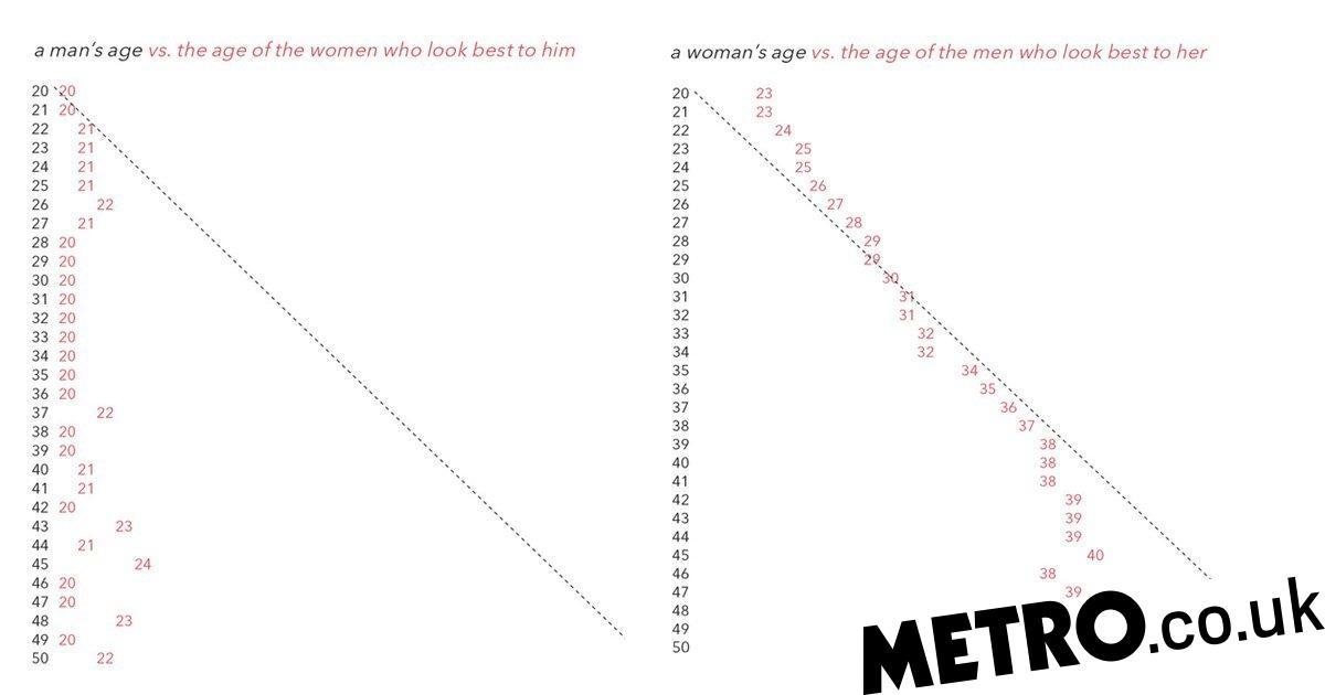 How to meet long distance boyfriend