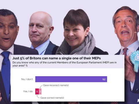 Can you name one of your MEPs? Only 5% of people can