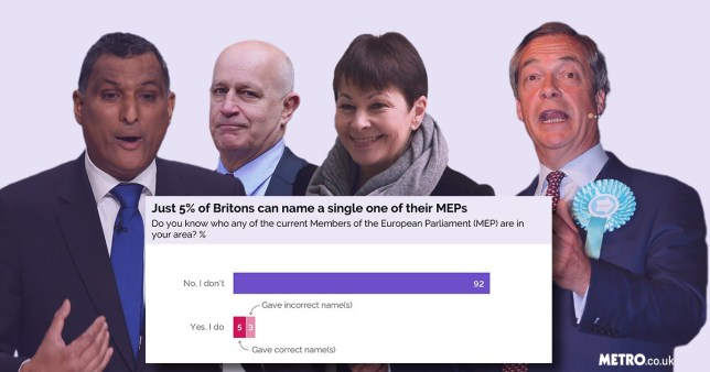 Can you name your MEP?