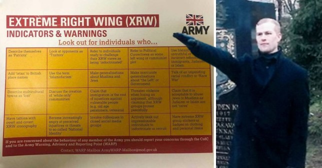 The guidelines were created after four soldiers were arrested for links with extreme right terror groups