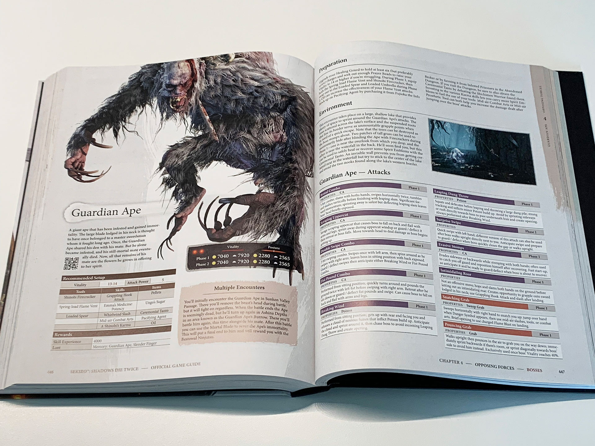 How I learned to love video game guides – Reader's Feature