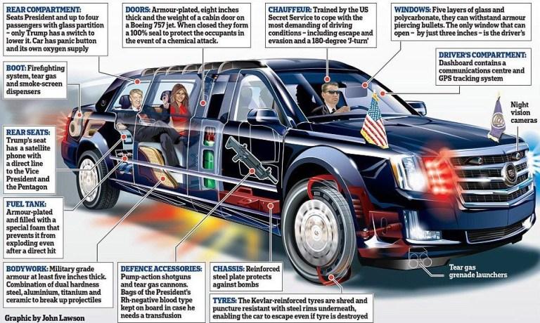 Inside The Beast Donald Trump S High Tech Car Defeated By A Ramp Metro News