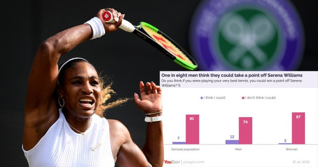 Williams is in the hunt for a record-equalling 24th grand slam on Saturday, as she faces Simona Halep in the women's Wimbledon final (Picture: Getty/YouGov)