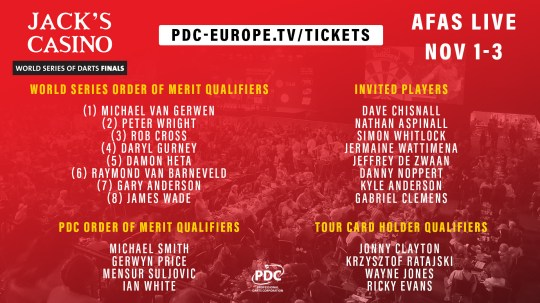 PDC's World Series of Darts Finals line-up completed in dramatic ...