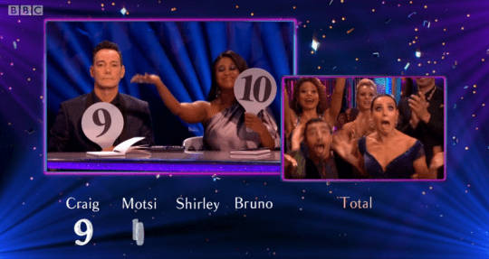 Strictly Come Dancing judges leave fans confused over 'seriously odd' scores