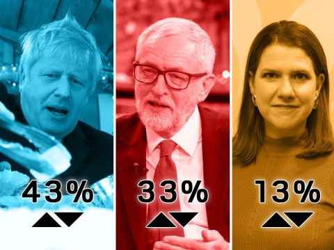 No change in election polls as leaders battle over NHS