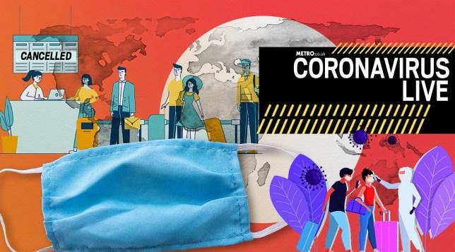 Coronavirus illustration showing face mask, coronavirus testing, the globe and airports