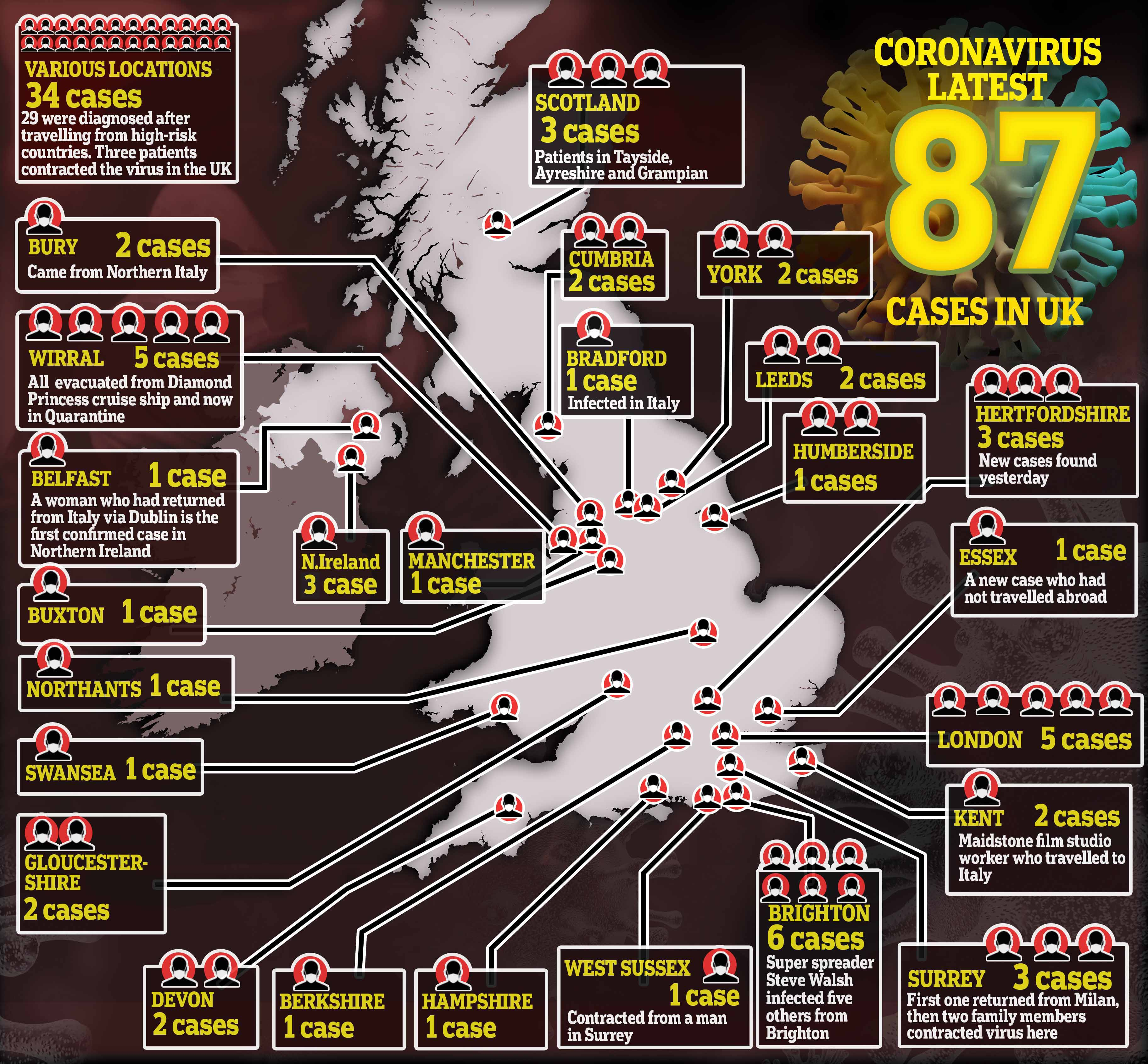 Map shows UK coronavirus patients with location data now only ...