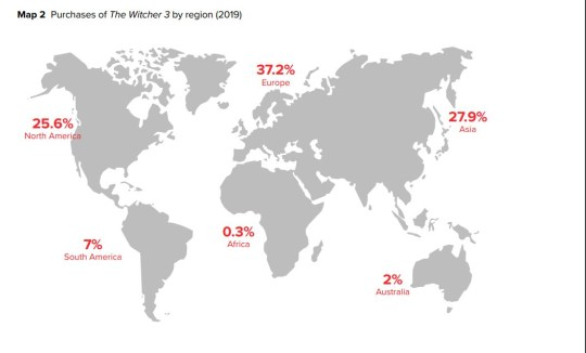 The Witcher 3 global sales (pic: CD Projekt)