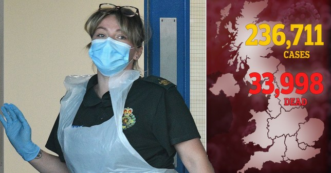 Almost 34,000 people have died of coronavirus in the UK