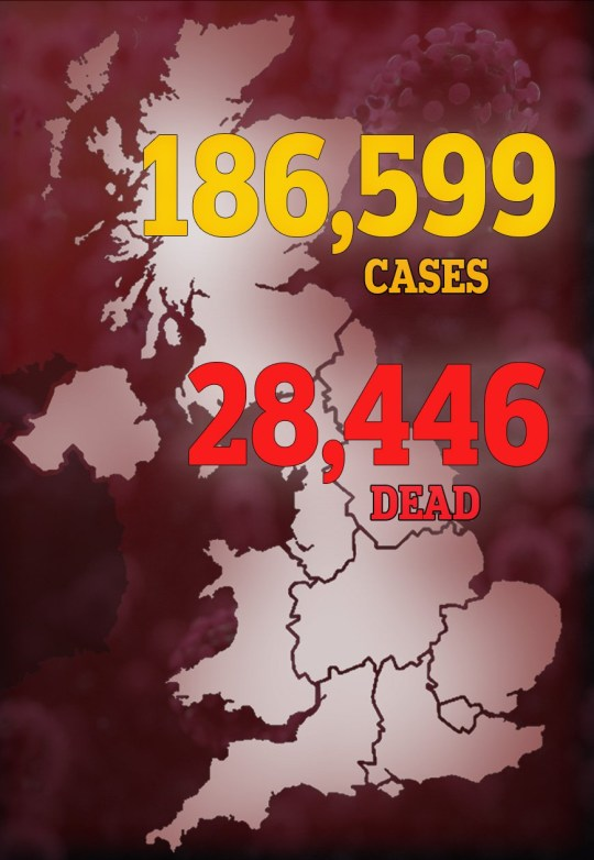 UK official death toll - released by government SET AND HOLD