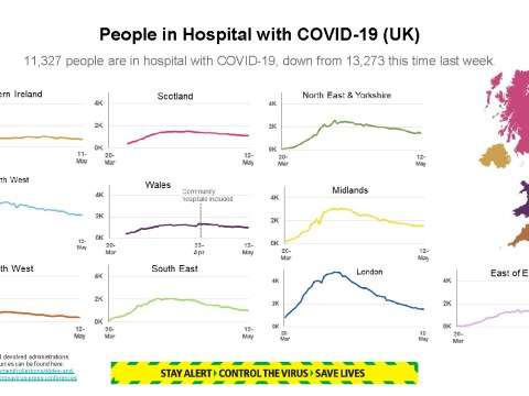 Coronavirus hospital admissions falling faster in London than anywhere else