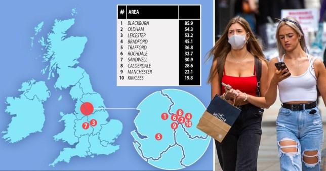 Oldham has overtaken Leicester for new cases of coronavirus but Blackburn is still on top