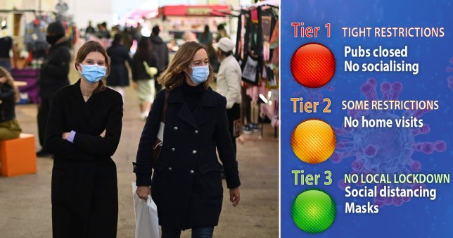 Two women wear face masks while shopping in east London (left) and a traffic light graphic demonstrating a 'three tier' local lockdown system the Government could introduce in England