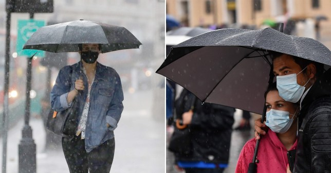 People with umbrella wearing face masks