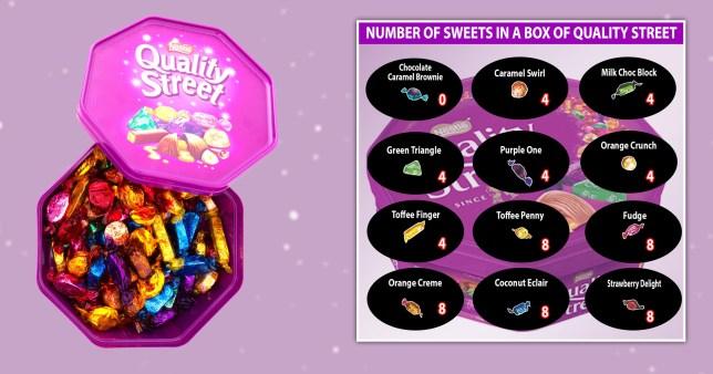 Quality Street tubs missing certain chocolates as coronavirus halts production