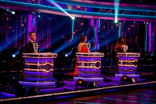 Strictly Come Dancing judges panel