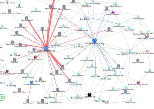 My Little Crony map shows web of contracts between government, MPs and their friends