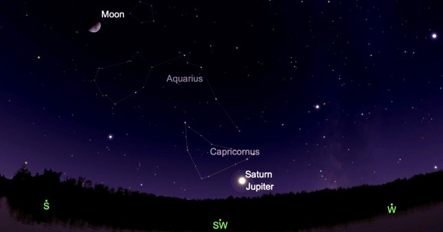 Jupiter and Saturn will be closer in the sky over Christmas than at any point in the last 800 years Picture: skysafariastronomy.com METROGRAB https://skysafariastronomy.com/