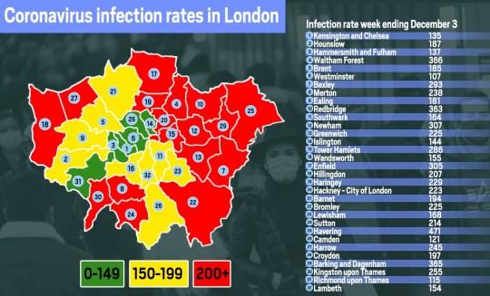 Coronavirus Infection rates in London