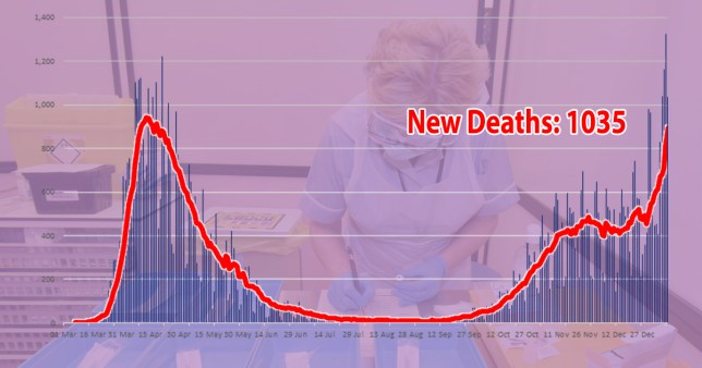 uk covid deaths today - photo #22