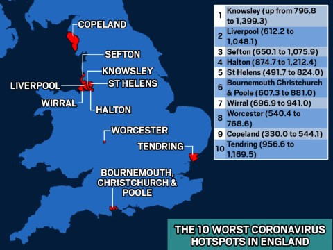 Covid rates still rising in half of England despite much tougher restrictions