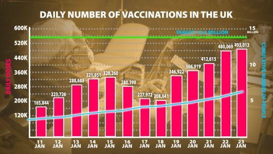 Vaccine graphic Picture: Metro.co.uk