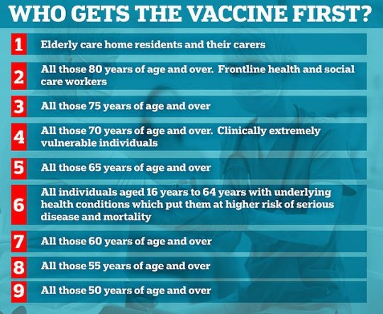 FAO Emily Webber ... Vaccine First Graohic