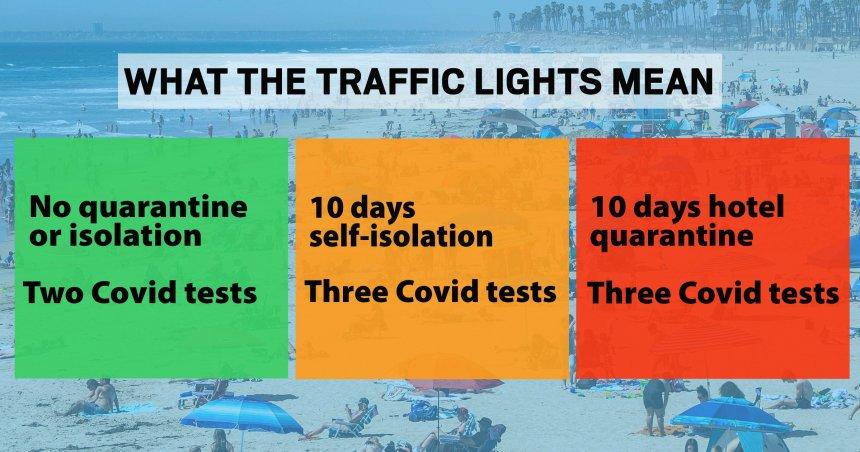 metro graphics traffic light travel