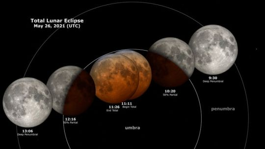 A graphic put together by Nasa has that plots out the timing of an eclipse for those who can see it .
