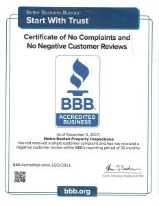 BBB.org Certificate of No Complaints and no negative customer reviews