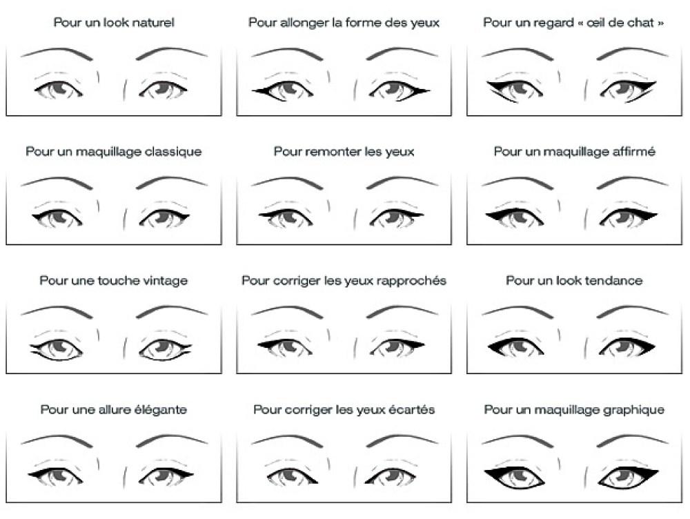 L'eye liner de A à Z