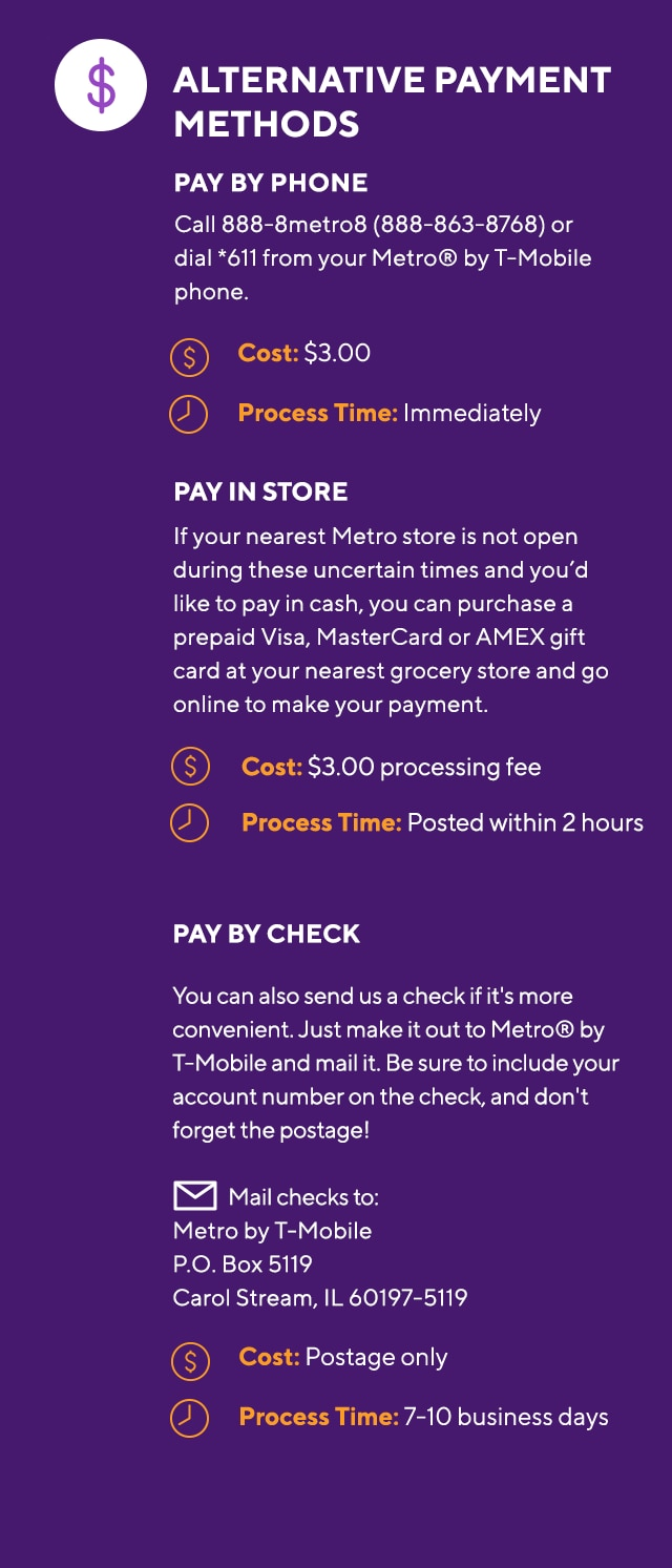 metropcs bill pay make a payment | findarticles.com