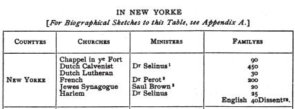 New York Churches 1695