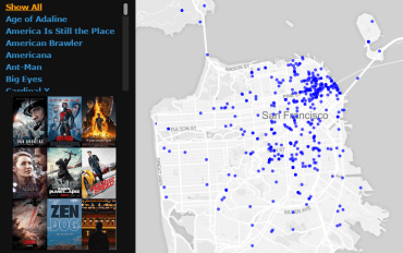 Map of San Francisco film locations