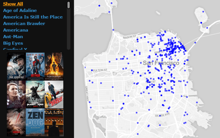 Map of San Francisco film locations