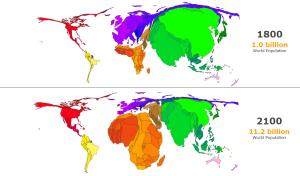 world population change 1800 - 2100