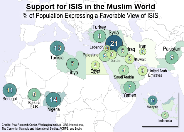 Support for ISIS in the Muslim World - Perceptions vs Reality ... on hindu influence map, art influence map, media influence map, roman catholic influence map, christian influence map, language influence map, marxism influence map, minoan influence map, shinto influence map, united states influence map, iran influence map, military influence map,