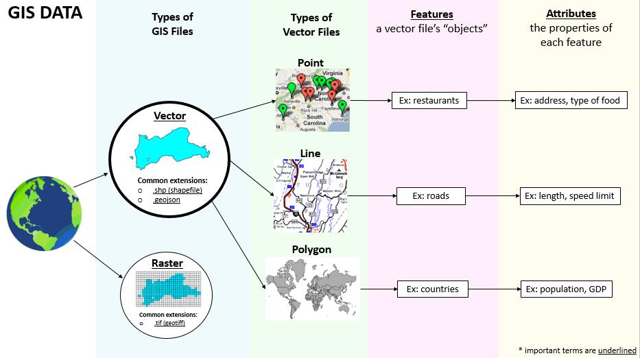 The Basics of Mapmaking With GIS - Metrocosm