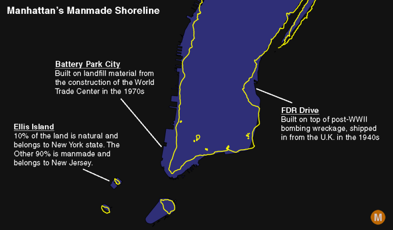 Manhattan's manmade shorline