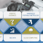 Higher Automation Levels Require Metrology Analytics Innovation To Harness Power of Data