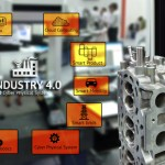 Harnessing the Power of Industry 4.0