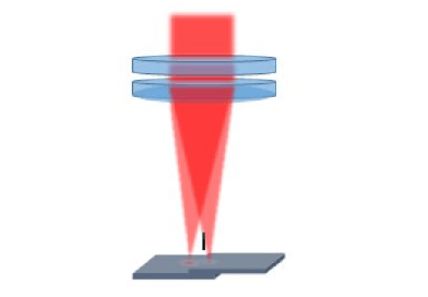 Acquisition Brings Expertise in Diffractive Optical Elements
