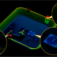 Game Changing High-Resolution Variable Density Scanning