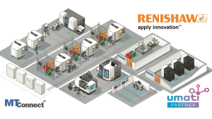 Renishaw Joins umati To Expand Smart Manufacturing Data Capabilities