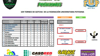 Photo of Lista la semifinales del Torneo de Gotcha Nahuales SLP