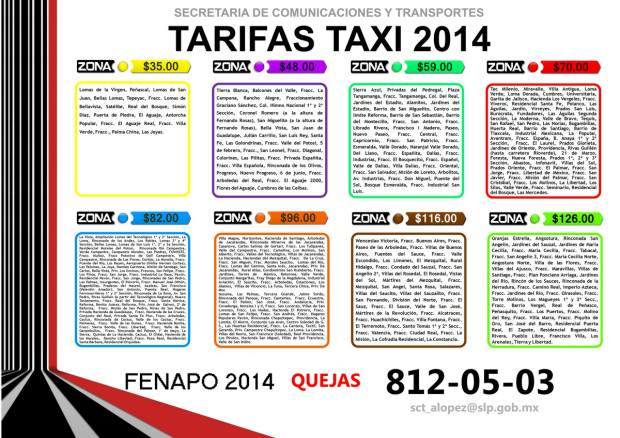 ITINERARIOS TAXI FENAPO 2014