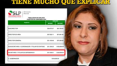 Photo of Secretaria de Salud impune y con sueldo de 222 mil pesos