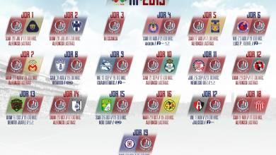 Photo of Partidos del Atlético San Luis en el apertura 2019 Liga MX